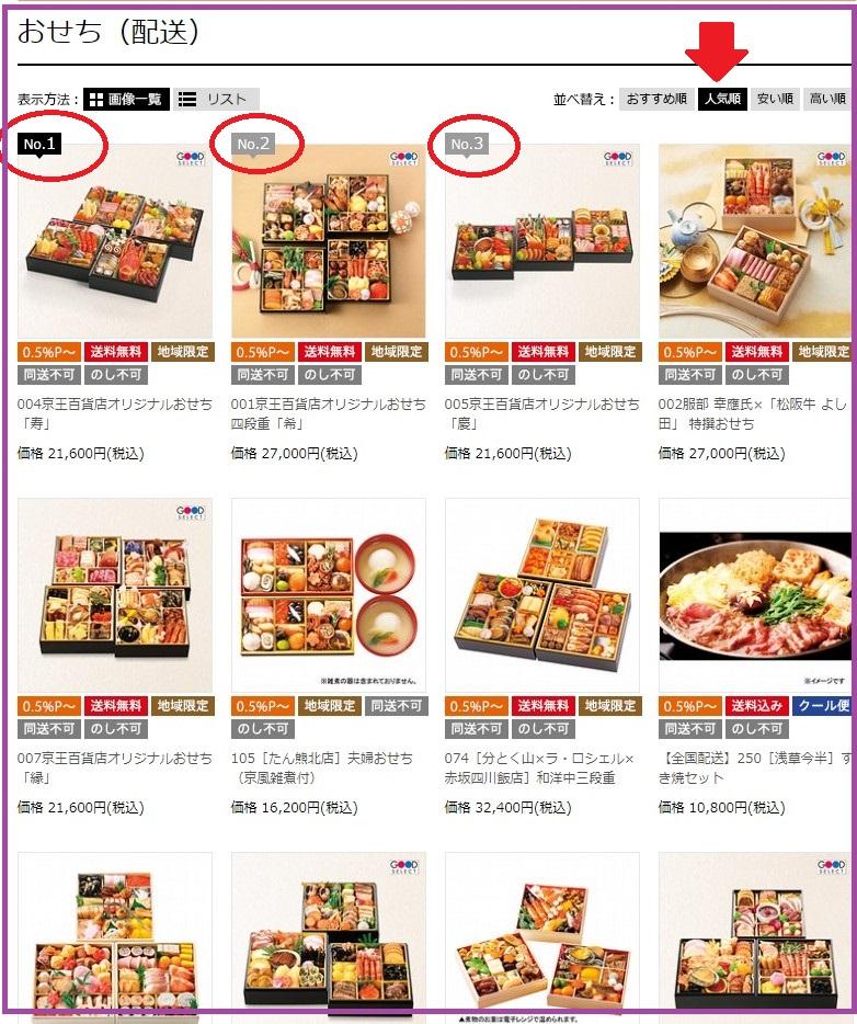 京王百貨店おせち2022年リアルタイム売れ筋ランキング