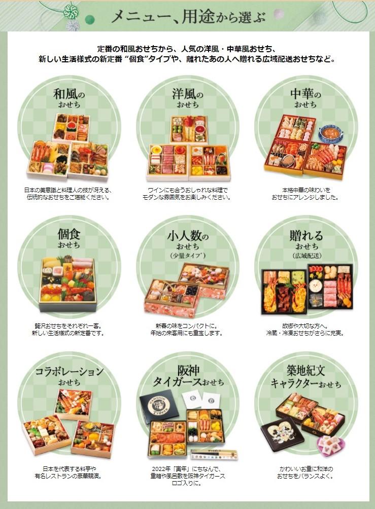 京王百貨店おせち2022年メニュー